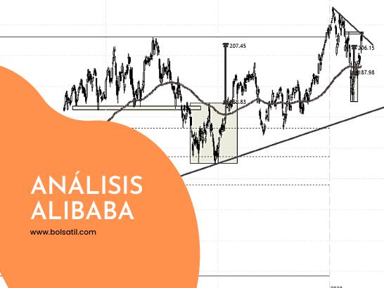 Alibaba, un valor para tener en cartera