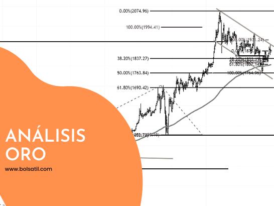 El oro se mantiene consolidando en el corto plazo